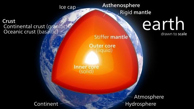 Zemljino jedro